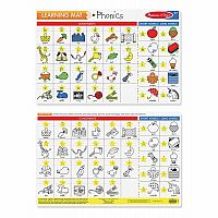 Learning Mat: Phonics