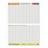 Learning Mat: Subtraction