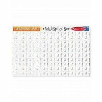 Learning Mat: Multiplication