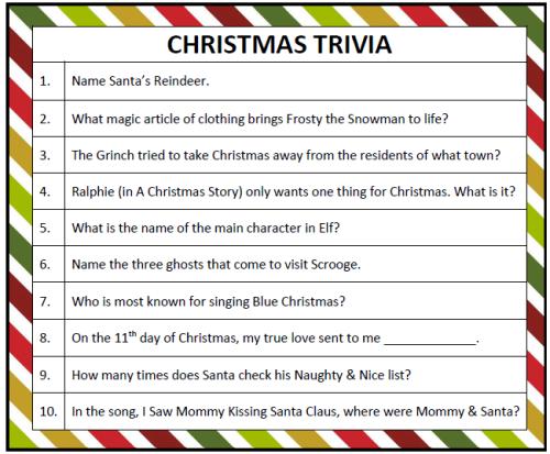 Christmas Trivia Facts.Christmas Trivia